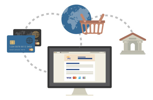 Konsep Pembayaran Internet Payment System